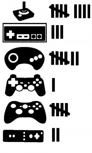 Video Game Controller Keeping Count Funny car-window-decals-stickers
