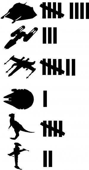 Star Wars Keeping Count Rebel